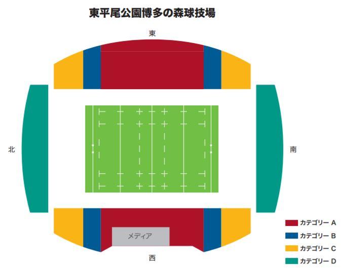 ラグビーワールドカップの東平尾公園博多の森球技場(レベルファイブスタジアム)のチケットカテゴリー別座席表