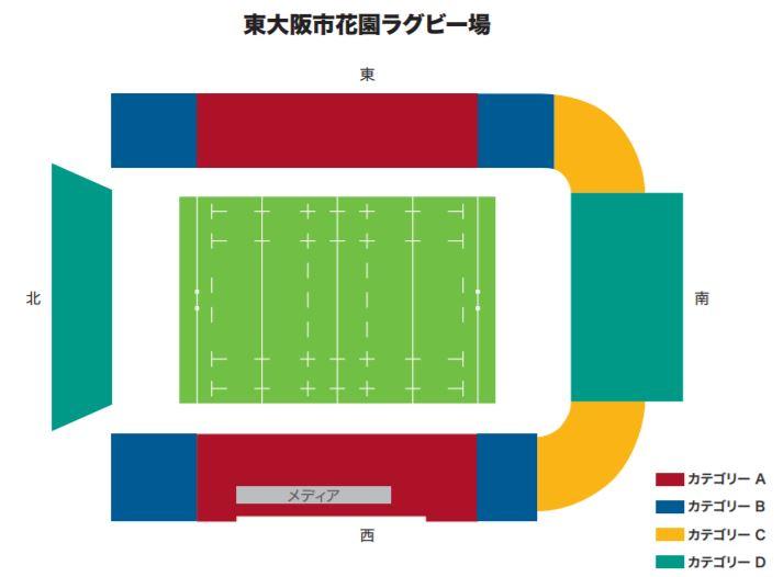 ラグビーワールドカップの東大阪市花園ラグビー場のチケットカテゴリー別座席表