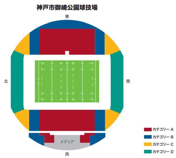 ラグビーワールドカップの神戸市御崎公園球技場(ノエビアスタジアム)のチケットカテゴリー別座席図