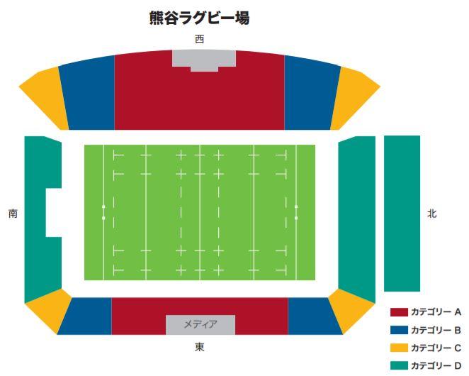 ラグビーワールドカップの熊谷ラグビー場のチケットカテゴリー別座席図
