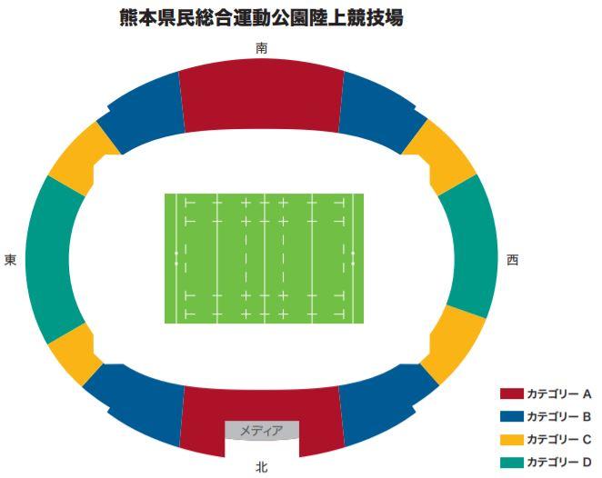 ラグビーワールドカップの熊本総合運動公園陸上競技場(えがお健康スタジアム)のチケットカテゴリー別座席表