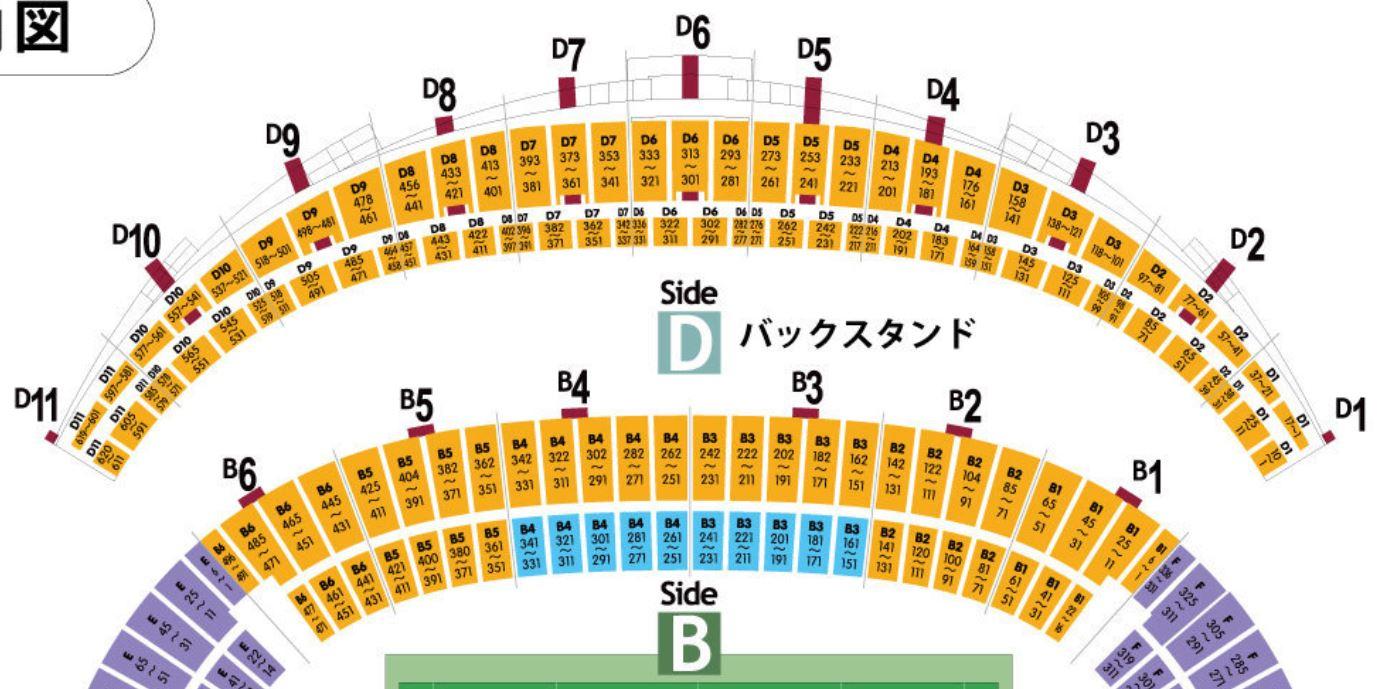OITA STADIUM seat number chart rwc2019