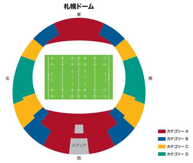 ラグビーワールドカップの札幌ドームのカテゴリー別座席表全体図