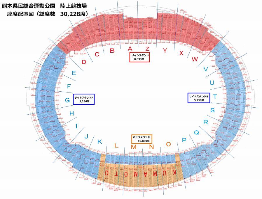 ラグビーワールドカップの熊本県民総合運動公園陸上競技場(えがお健康スタジアム)の座席表全体図