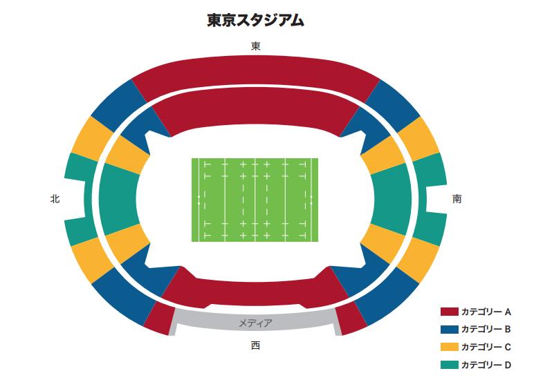 ラグビーワールドカップ2019の東京スタジアムのチケットカテゴリー分け