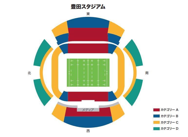 ラグビーワールドカップ2019の豊田スタジアムのチケットカテゴリー分け