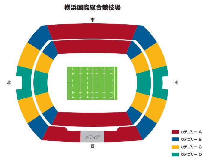 ラグビーワールドカップ2019の横浜国際総合競技場(日産スタジアム)のチケットカテゴリー分け