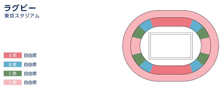 東京オリンピックのラグビーの座席カテゴリー