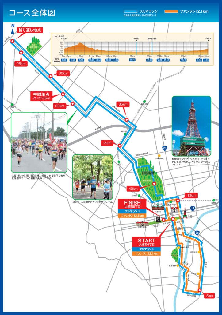 東京オリンピックの北海道札幌のマラソン・競歩のコース