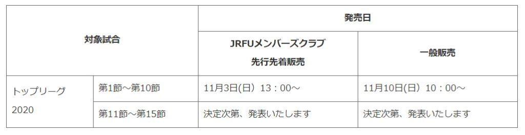 ラグビー日本代表の国内リーグ出場試合のチケット販売日程