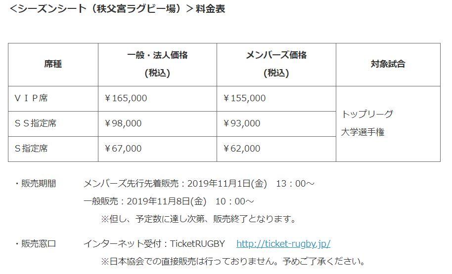 ラグビー日本代表の国内リーグのチケットシーズンシートの概要