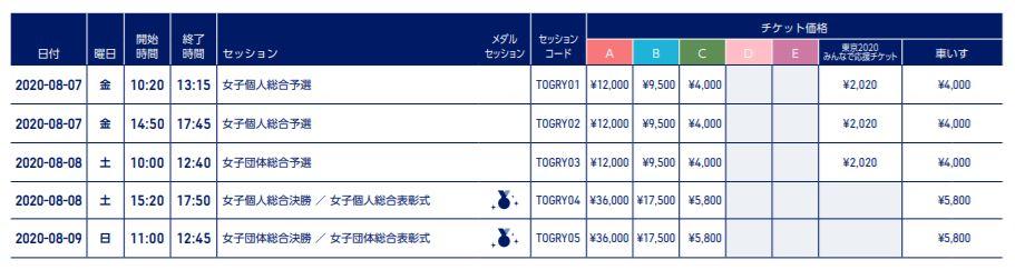 東京オリンピック2020の新体操個人団体の有明体操競技場のチケット料金一覧まとめ