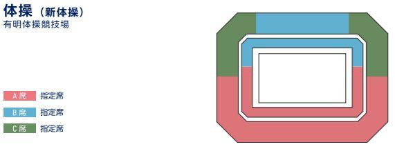 東京オリンピック2020の新体操個人団体の日本武道館のチケットカテゴリー別座席