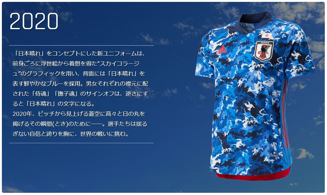 サッカー日本代表の東京オリンピック2020の新ユニフォーム