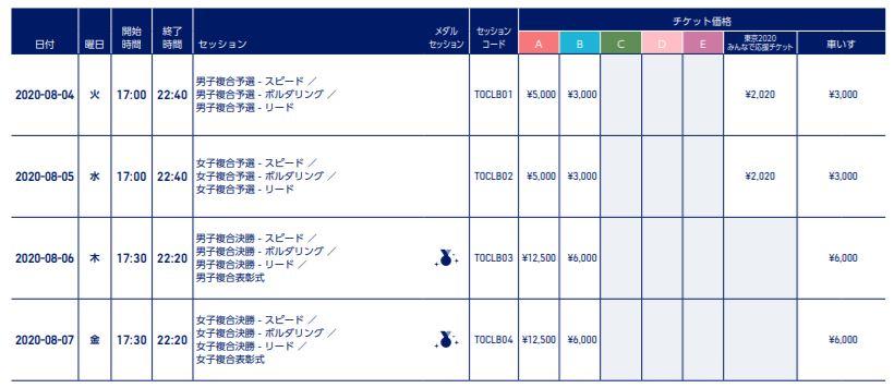 東京オリンピック2020のスポーツクライミングボルダリングの青海アーバンスポーツパークのチケットカテゴリー別チケット料金