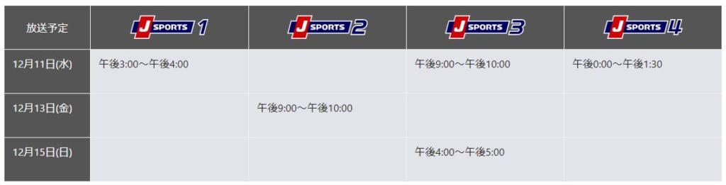 ラグビーワールドカップ日本代表の丸の内感謝パレードのJスポーツの放送日程時間